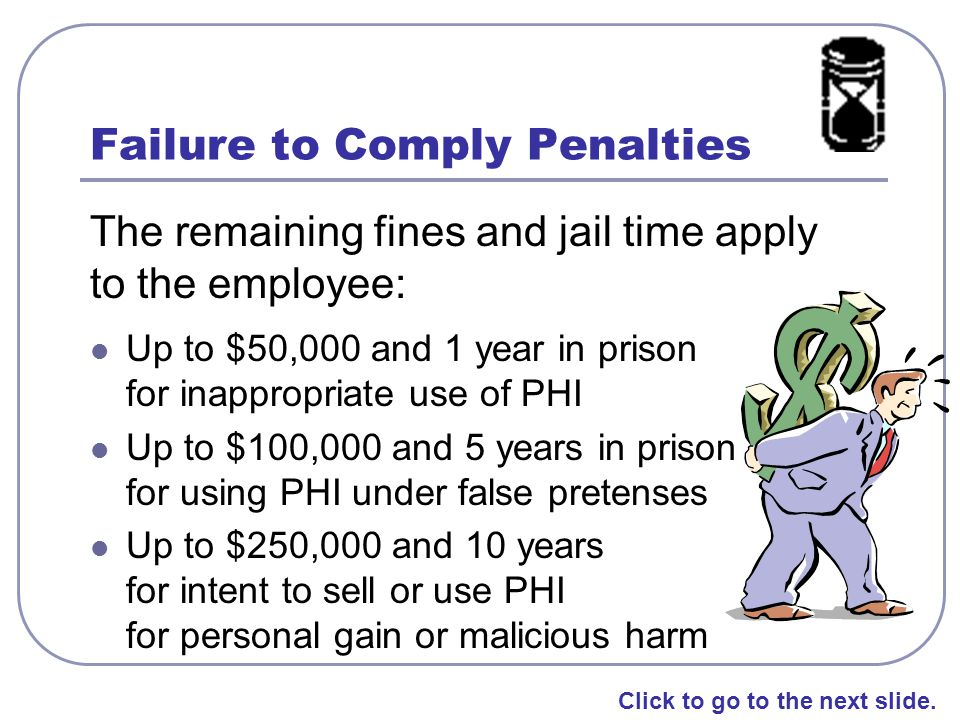 Failure to Comply Penalties