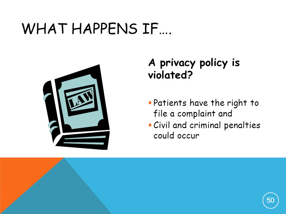 What Happens If…. A privacy policy is violated