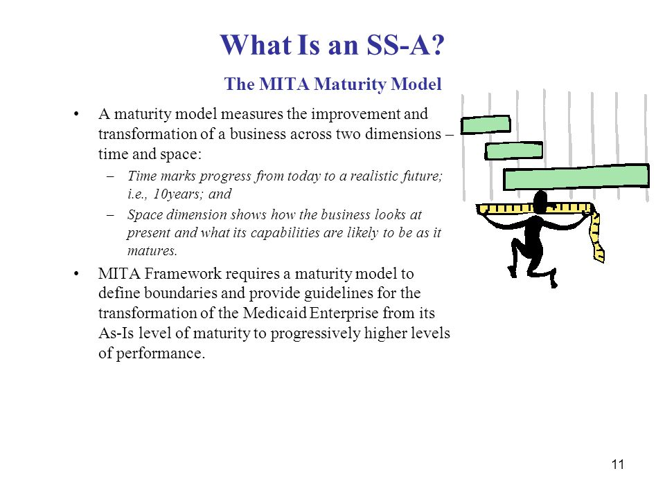 What Is an SS-A The MITA Maturity Model