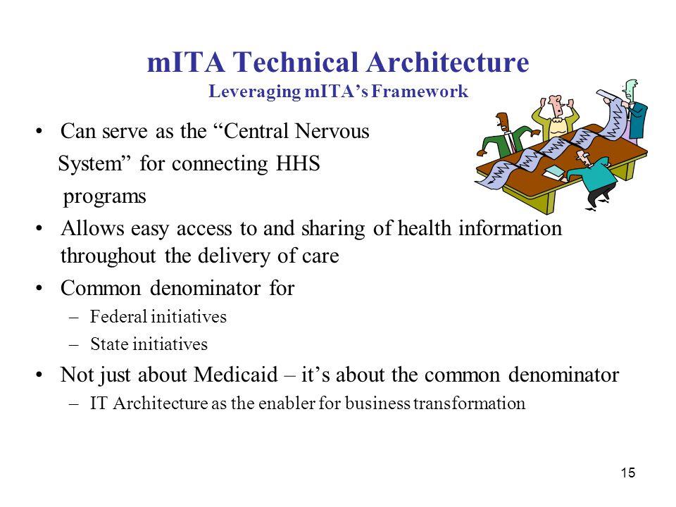 mITA Technical Architecture Leveraging mITA's Framework