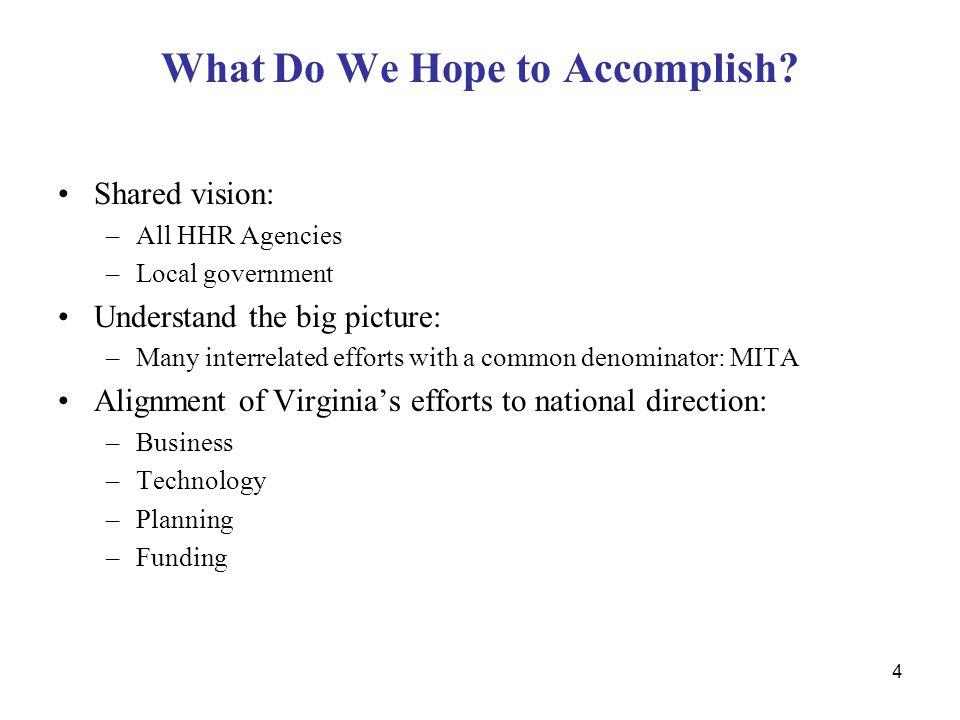 What Do We Hope to Accomplish