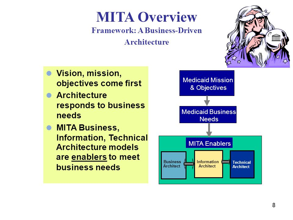 Framework: A Business-Driven