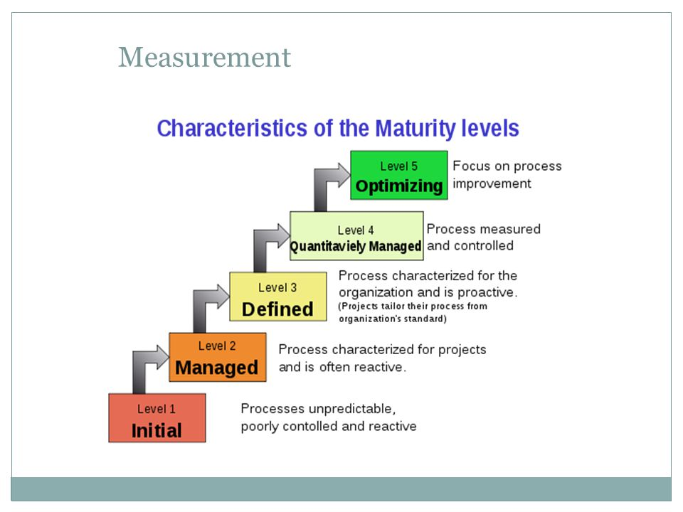 Measurement No matter what control that you have, no matter what process you have, you can classify it into one of these levels.