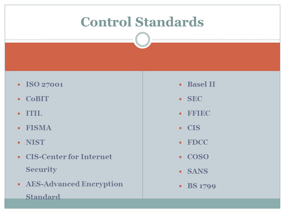Control Standards ISO 27001 CoBIT ITIL FISMA NIST