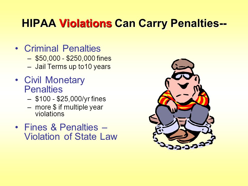 HIPAA Violations Can Carry Penalties--