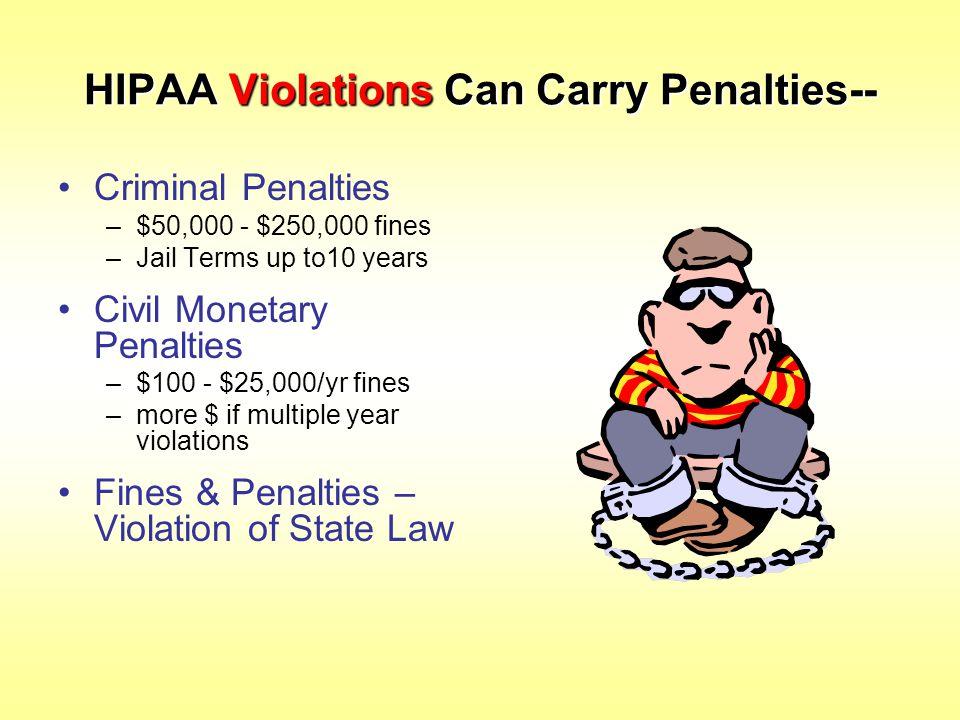 HIPAA Violations Can Carry Penalties--