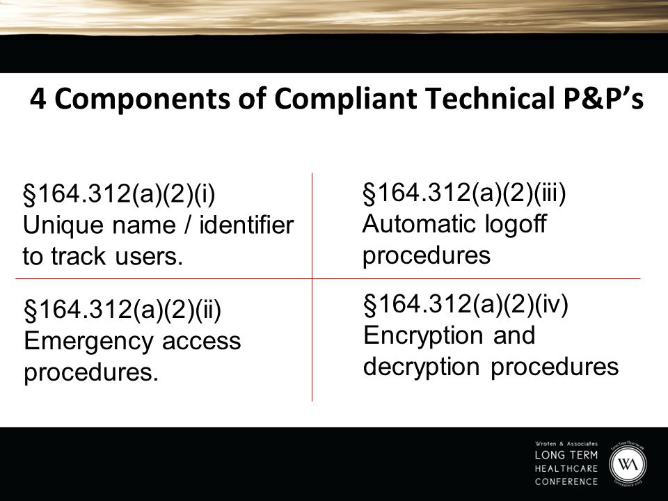 4 Components of Compliant Technical P&P's