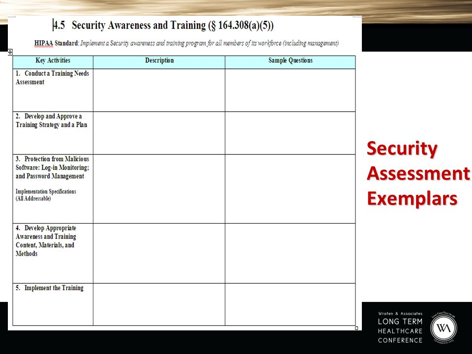 Security Assessment Exemplars