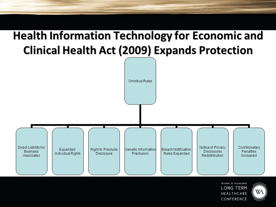 Health Information Technology for Economic and Clinical Health Act (2009) Expands Protection