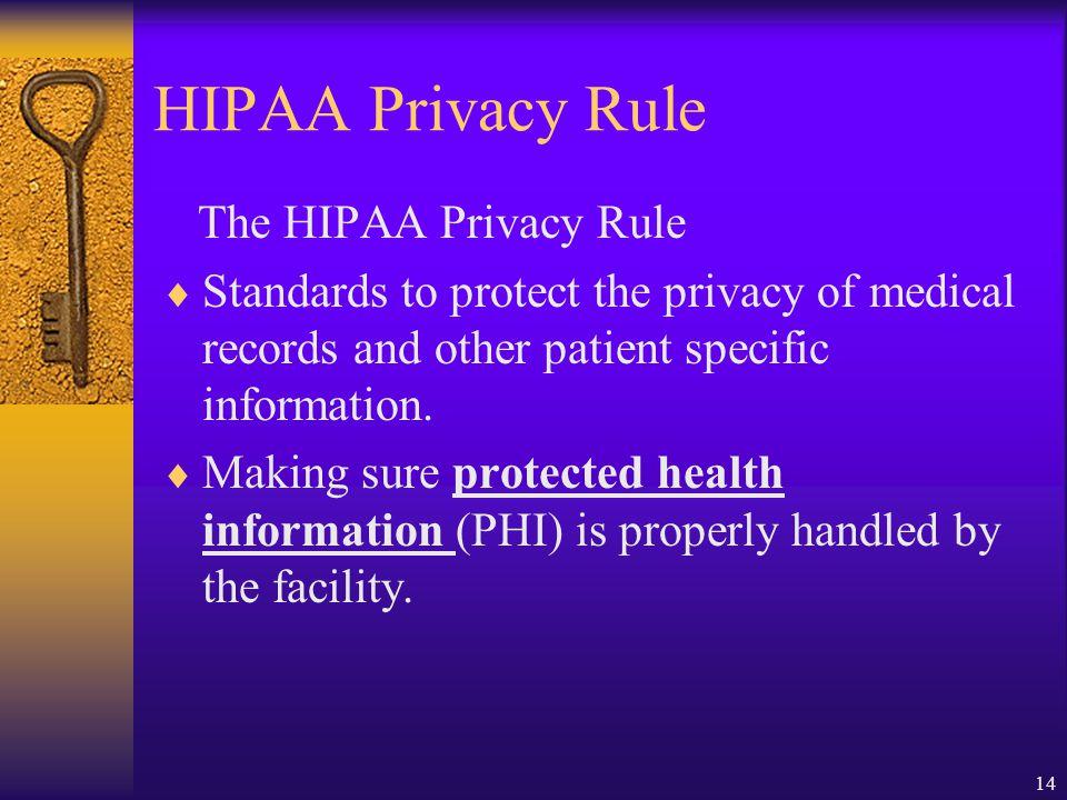 HIPAA Privacy Rule The HIPAA Privacy Rule