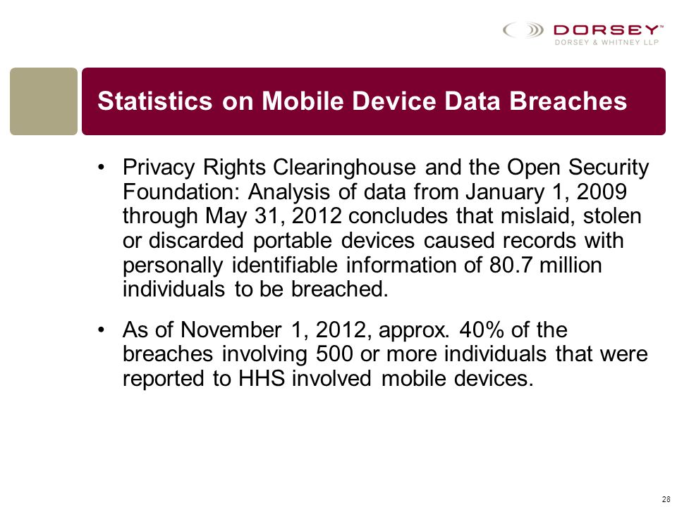 Statistics on Mobile Device Data Breaches