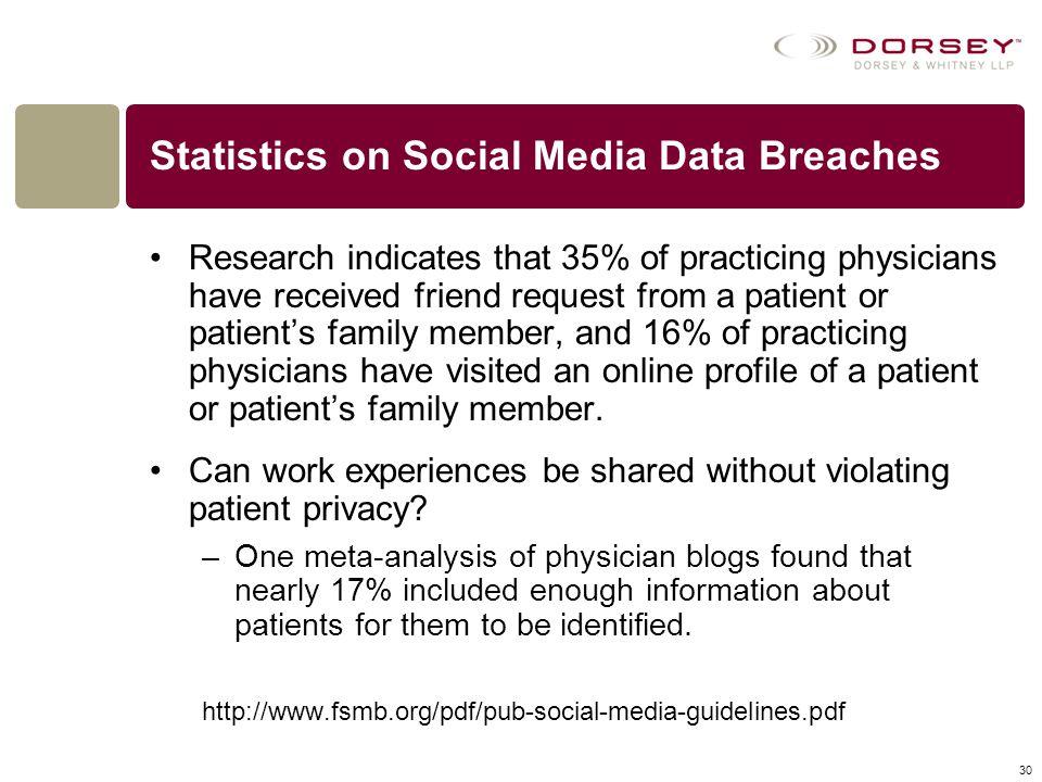 Statistics on Social Media Data Breaches