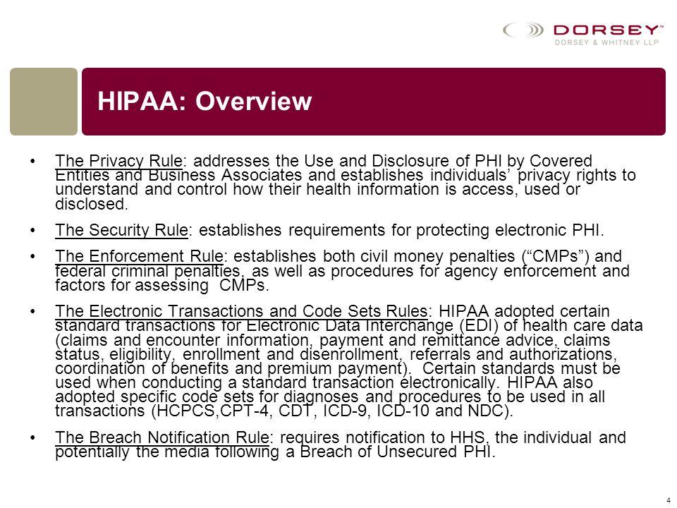 HIPAA: Overview