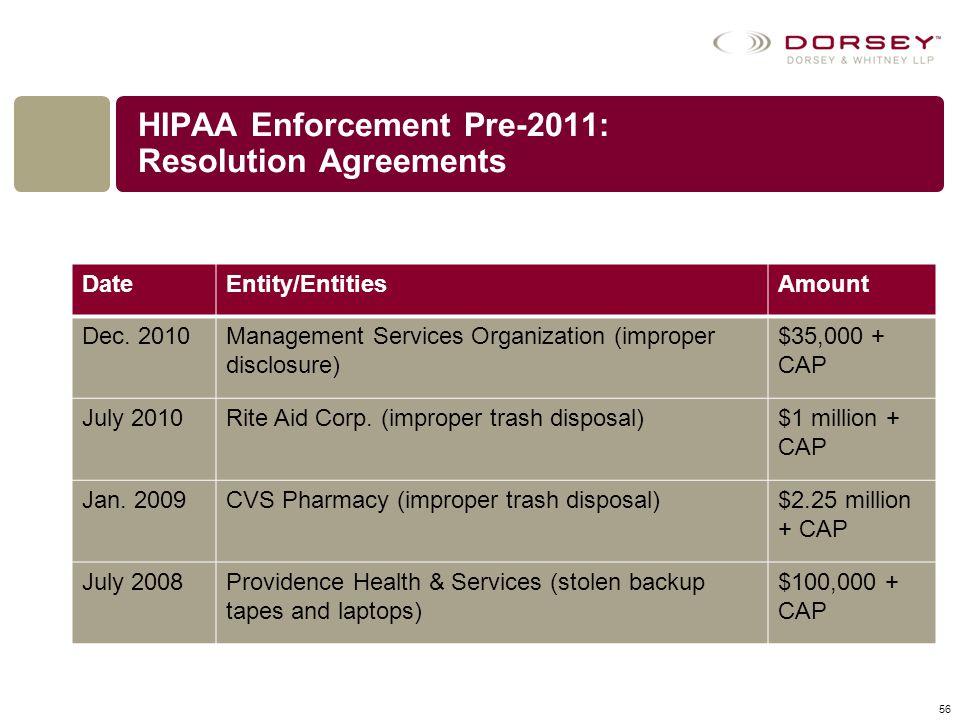 HIPAA Enforcement Pre-2011: Resolution Agreements