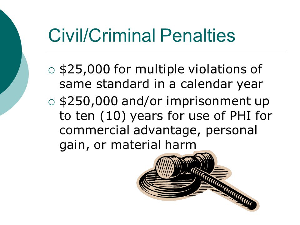 Civil/Criminal Penalties