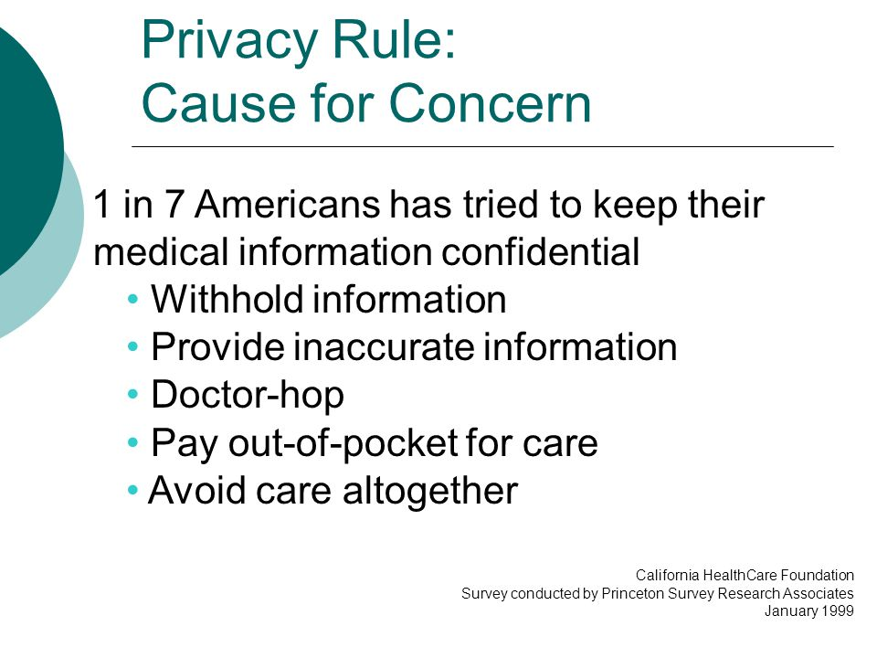 Privacy Rule: Cause for Concern
