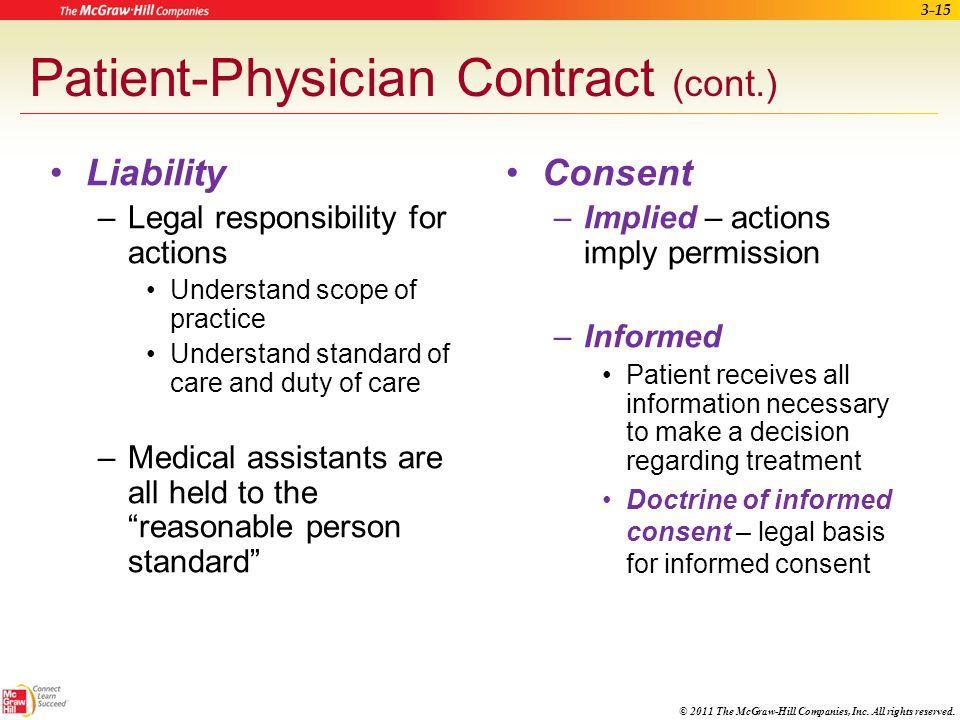 Patient-Physician Contract (cont.)