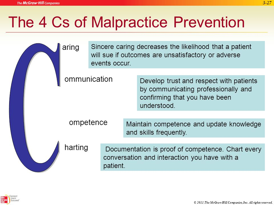 The 4 Cs of Malpractice Prevention