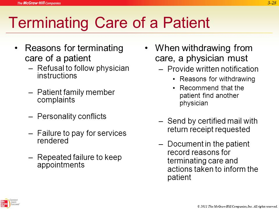 Terminating Care of a Patient