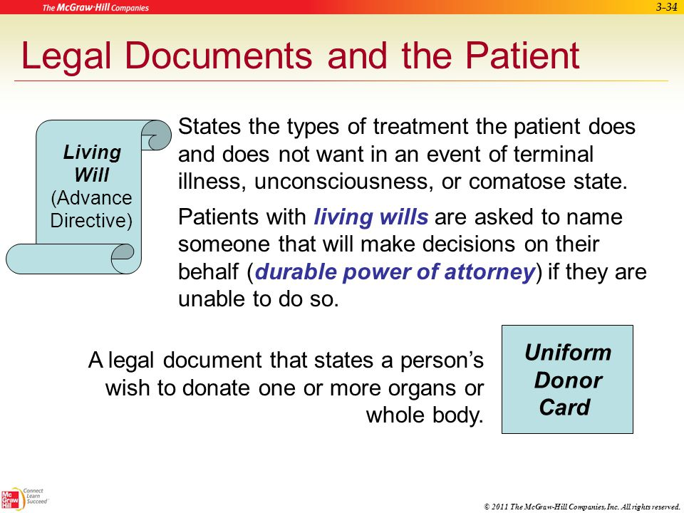 Legal Documents and the Patient