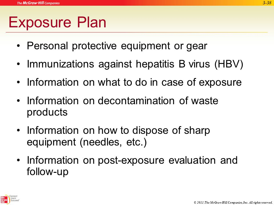 Exposure Plan Personal protective equipment or gear