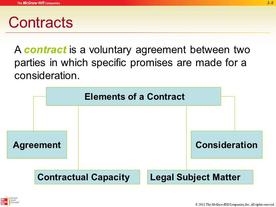 Contracts A contract is a voluntary agreement between two parties in which specific promises are made for a consideration.