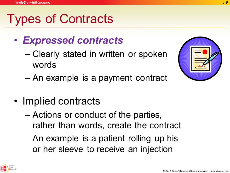 Types of Contracts Expressed contracts Implied contracts