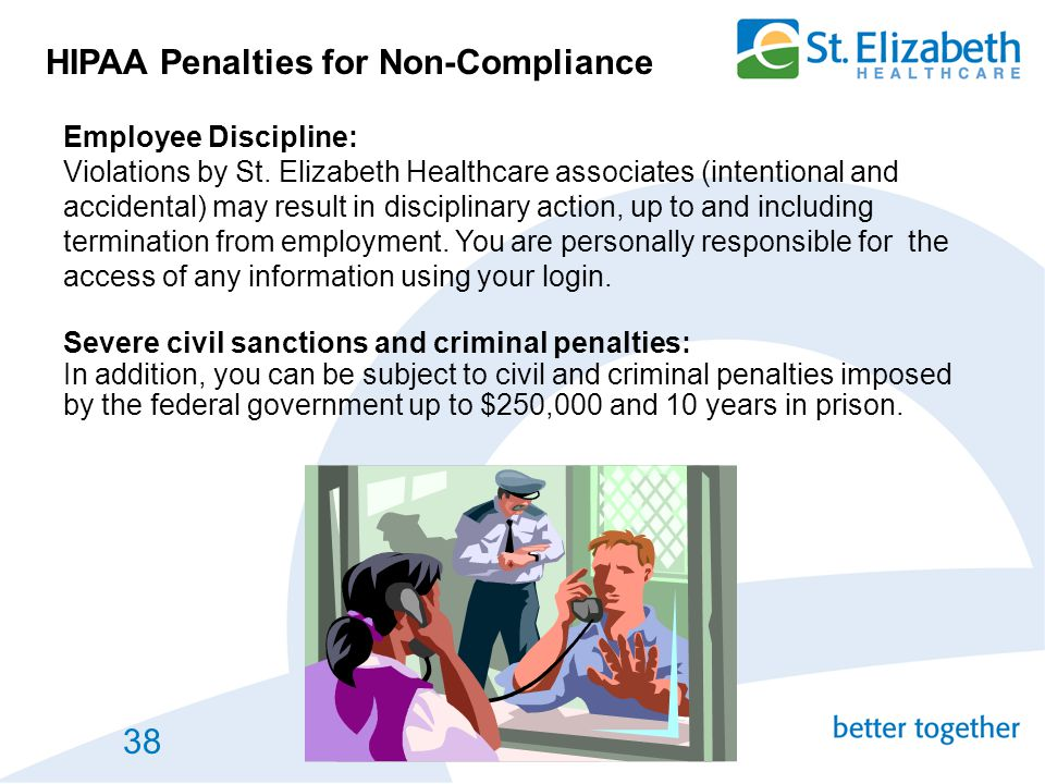 HIPAA Penalties for Non-Compliance