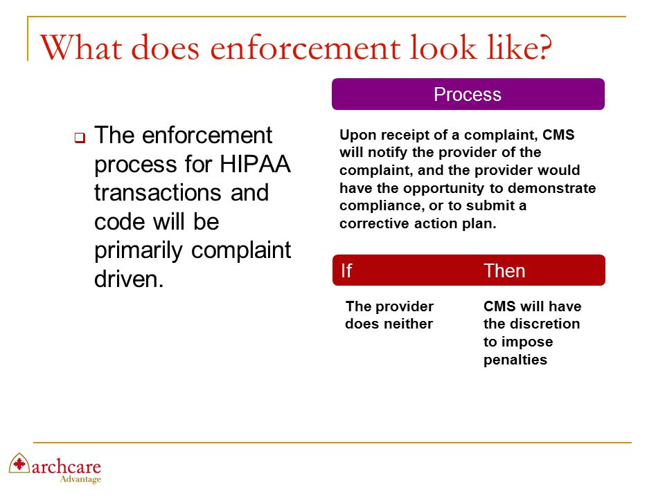 What does enforcement look like