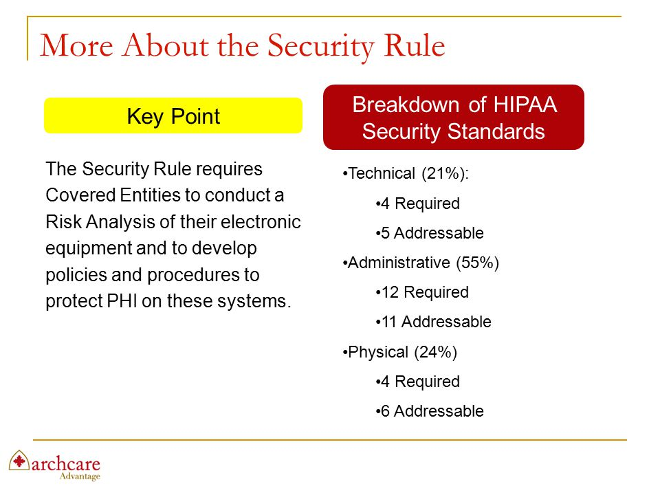 More About the Security Rule