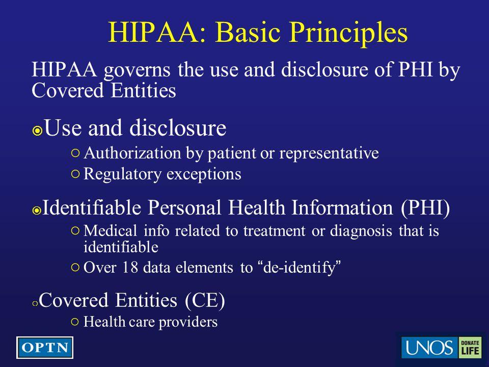 HIPAA: Basic Principles