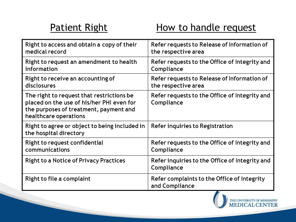 Patient Right How to handle request