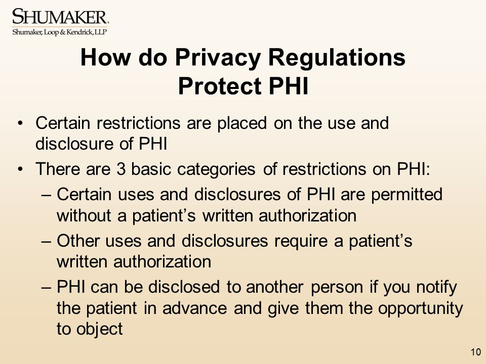 How do Privacy Regulations Protect PHI