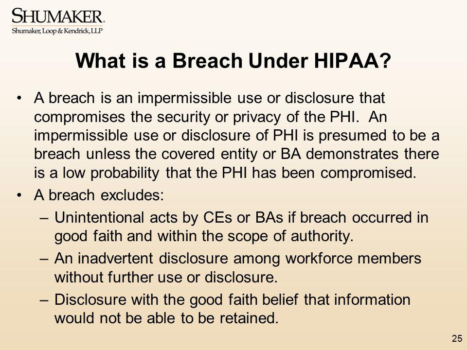 What is a Breach Under HIPAA