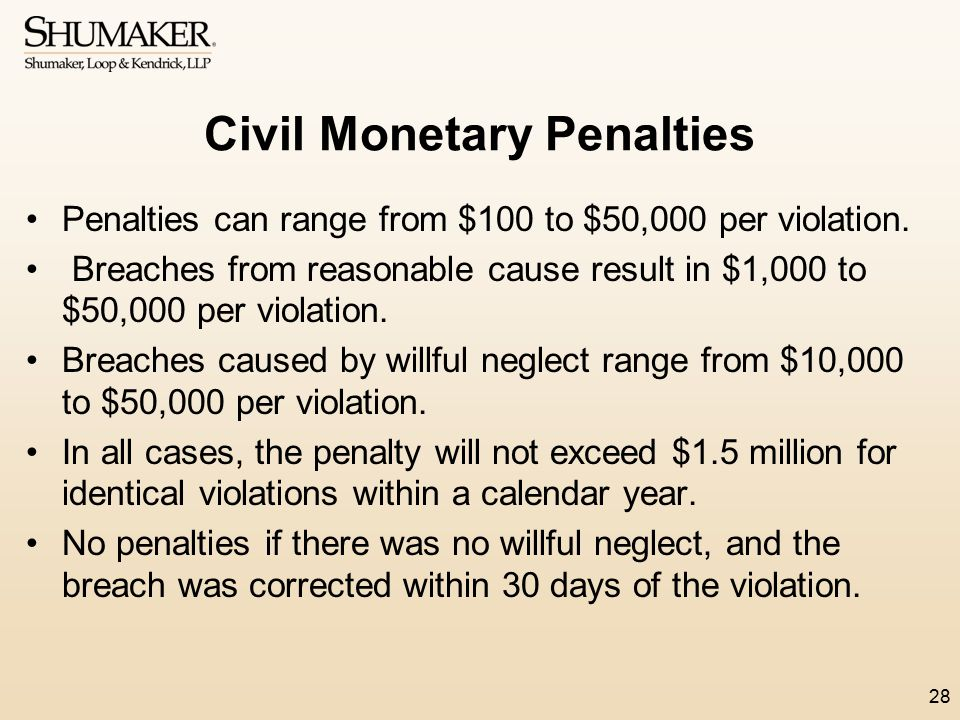 Civil Monetary Penalties