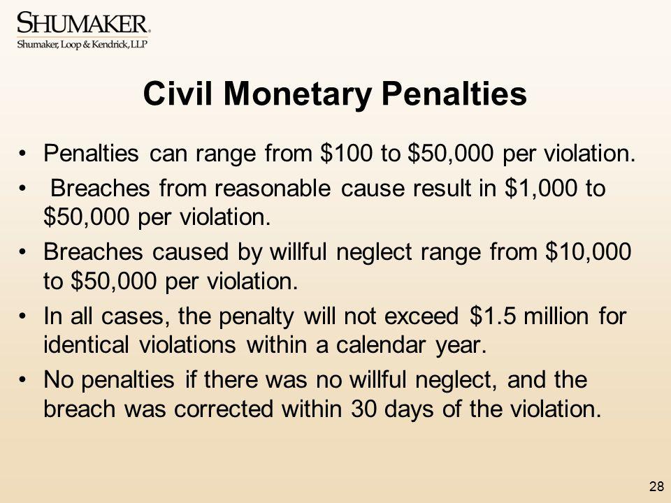 Civil Monetary Penalties