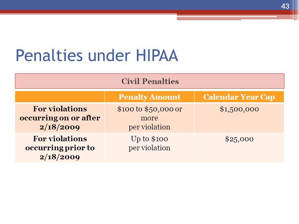 Penalties under HIPAA Civil Penalties Penalty Amount Calendar Year Cap