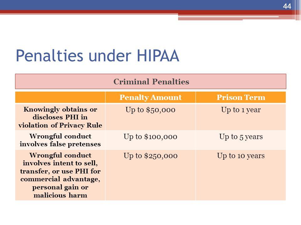 Penalties under HIPAA Criminal Penalties Penalty Amount Prison Term
