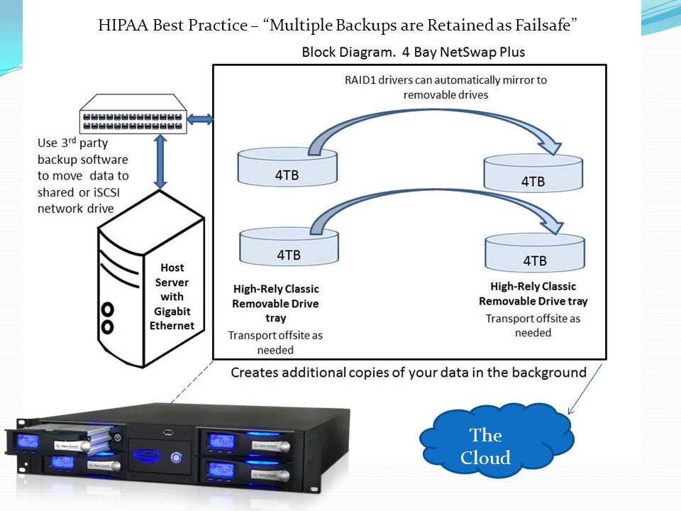 HIPAA Best Practice – Multiple Backups are Retained as Failsafe