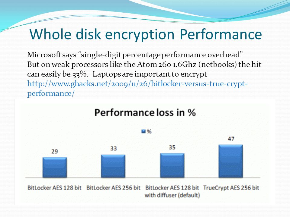 Whole disk encryption Performance
