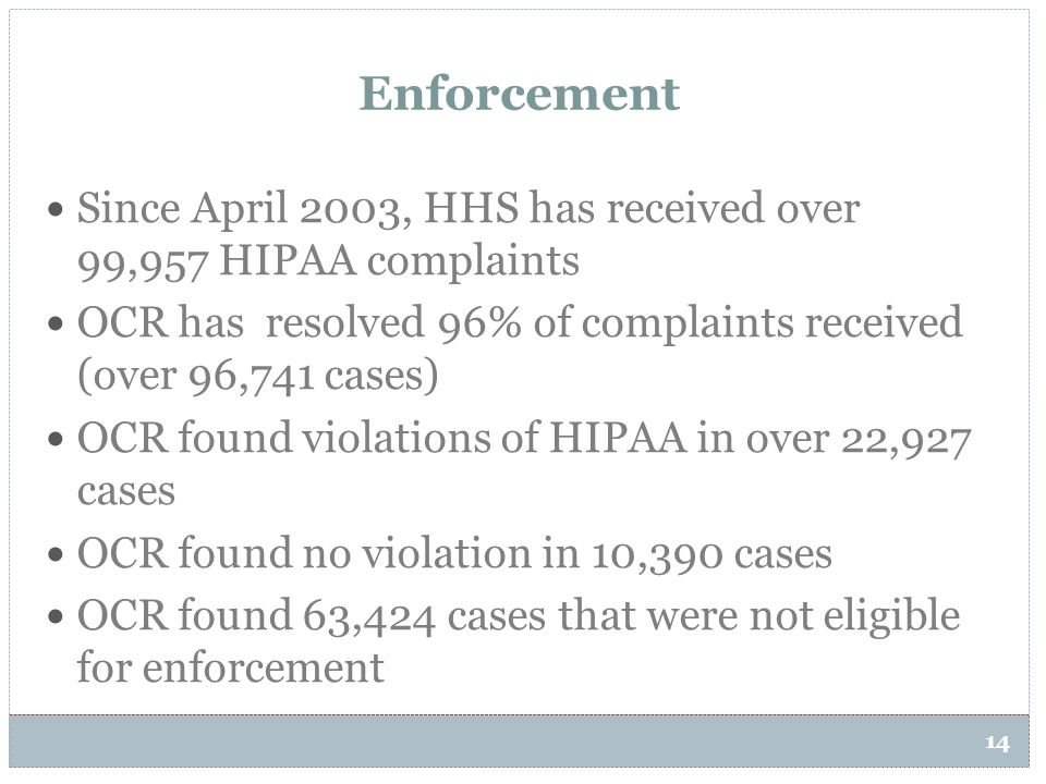 Enforcement Since April 2003, HHS has received over 99,957 HIPAA complaints. OCR has resolved 96% of complaints received (over 96,741 cases)