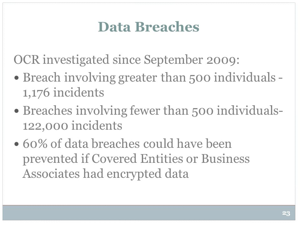 Data Breaches OCR investigated since September 2009: