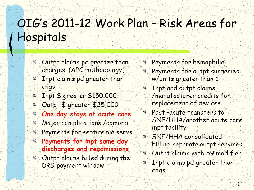 OIG's 2011-12 Work Plan – Risk Areas for Hospitals