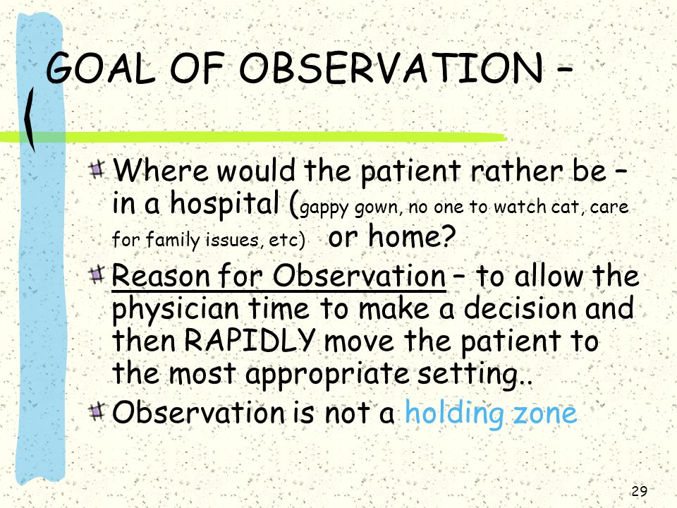 GOAL OF OBSERVATION – Where would the patient rather be –in a hospital (gappy gown, no one to watch cat, care for family issues, etc) or home