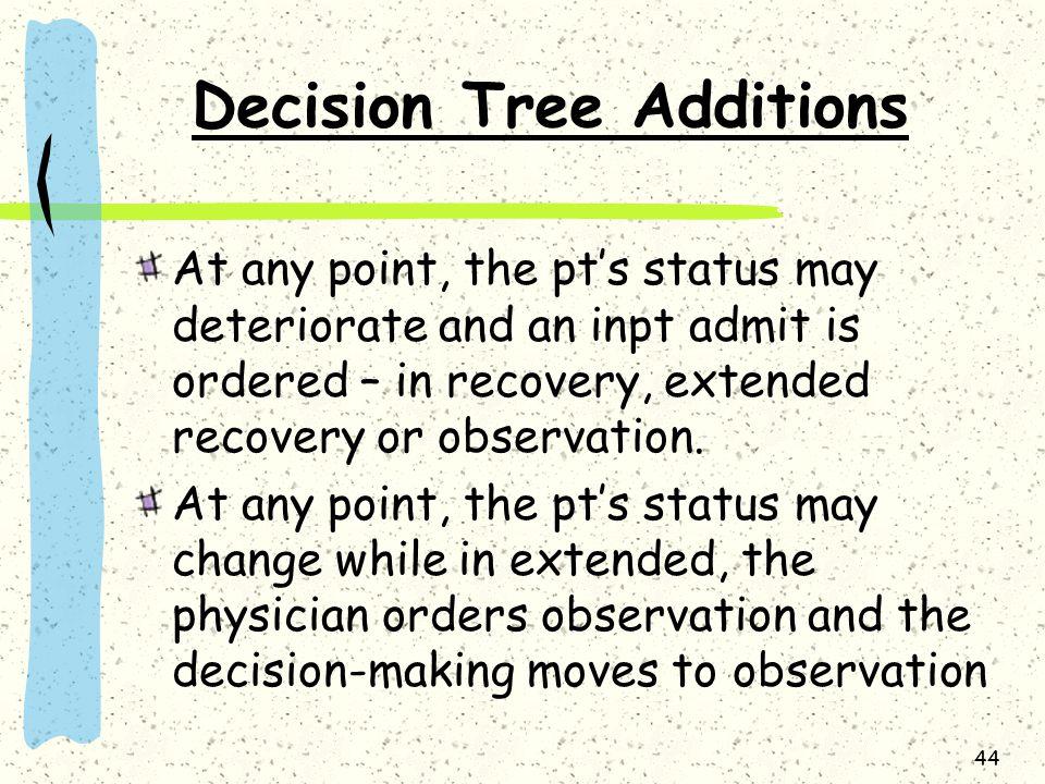 Decision Tree Additions