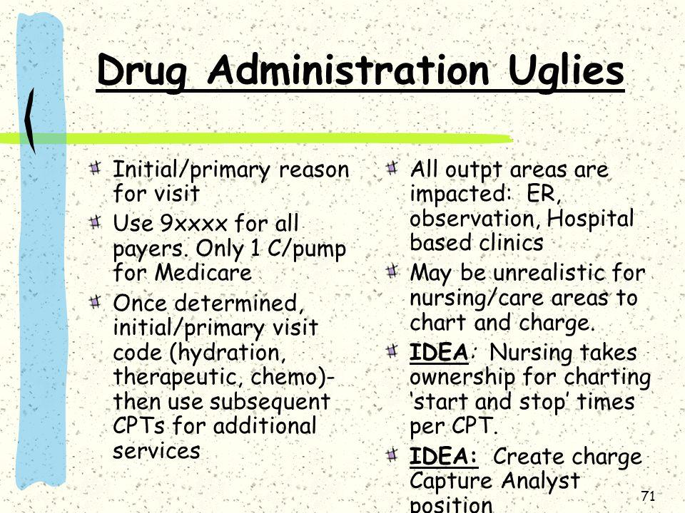Drug Administration Uglies