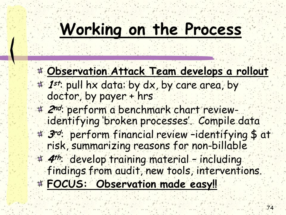 Working on the Process Observation Attack Team develops a rollout