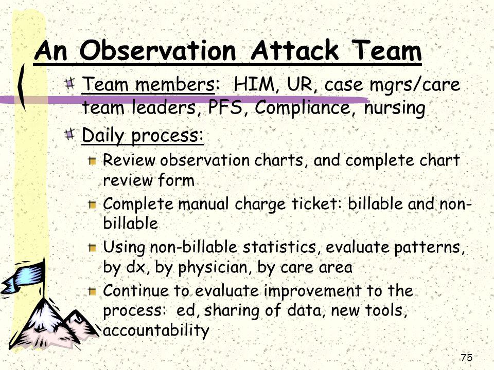An Observation Attack Team