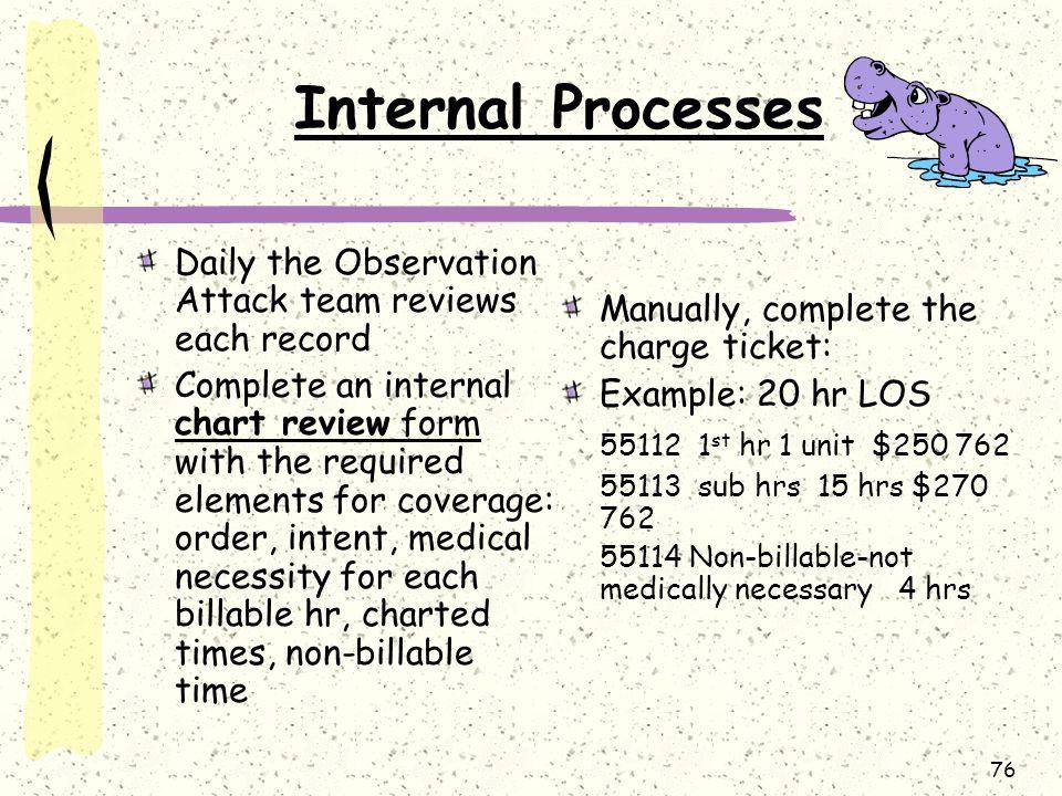 Internal Processes 55112 1st hr 1 unit $250 762