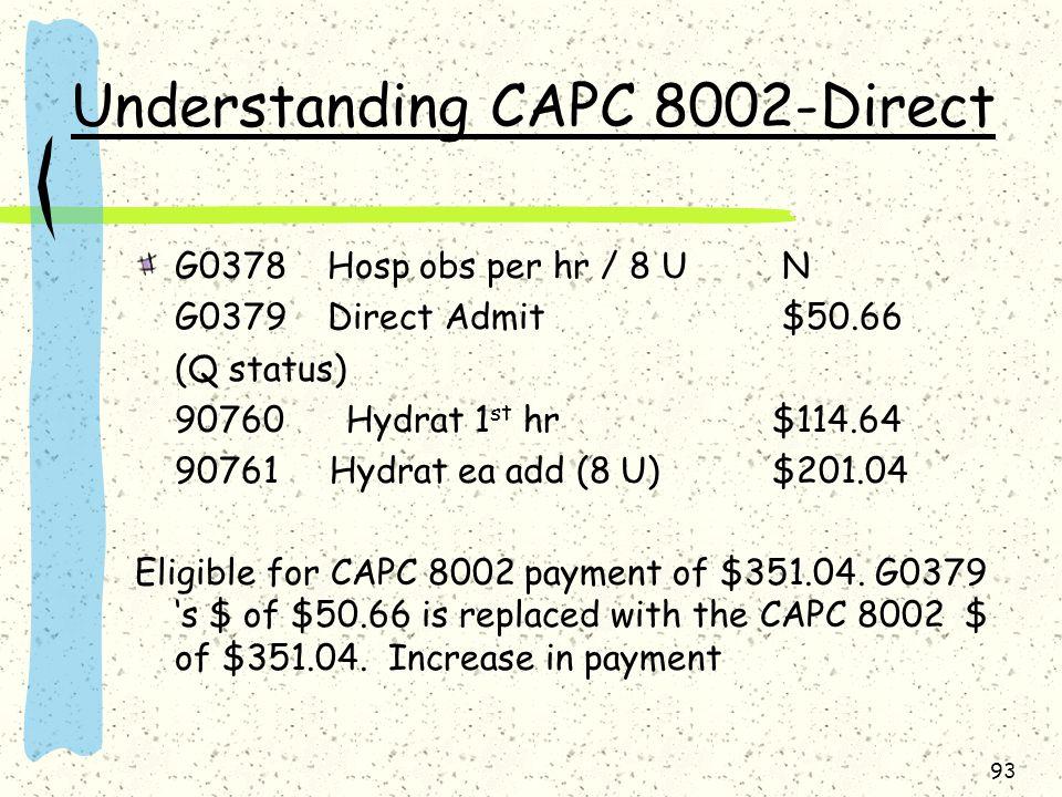 Understanding CAPC 8002-Direct
